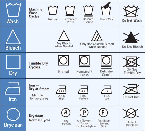 Washed перевод на русский язык в одежде