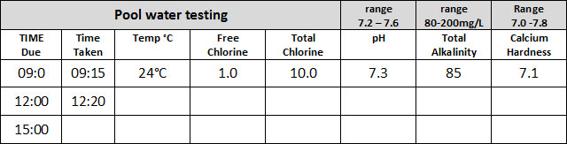 Download Pool Chemical Programs Free Rutorpublishing